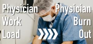 physician burnout task work load